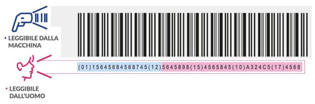 udi-barcode-1024x338 Bezpieczeństwo pacjenta i oszczędności w produkcji: znakowanie laserowe kodów UDI w branży medycznej