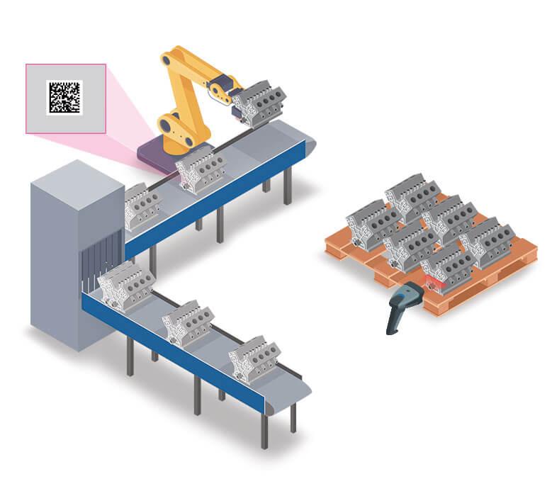 conveyor-tracciabilita-1 Wybór systemu znakowania laserowego: 10 wskazówek, które pomogą uniknąć błędów